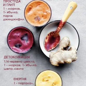 Витаминозни шотове